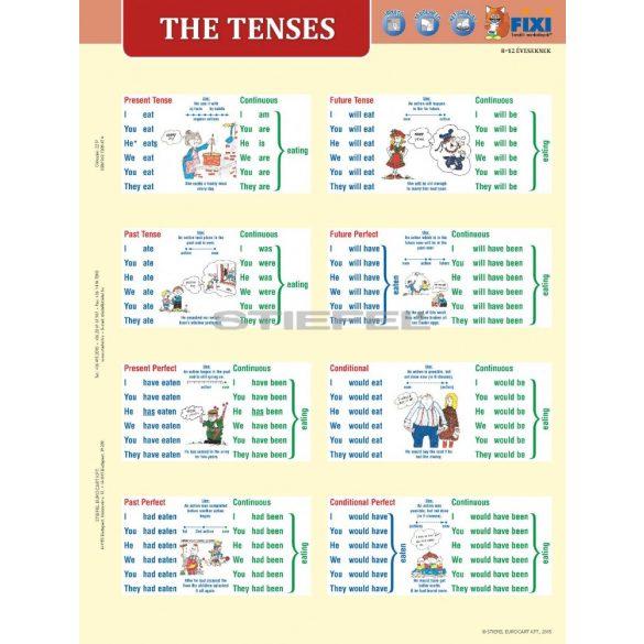 Angol nyelvi tanulói munkalapcsomag A3 alátéttel és kék filctollal