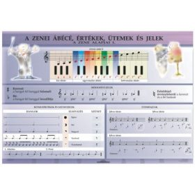 Zenei oktatótablók