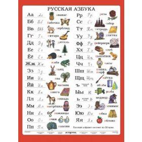 Falitablók nyelvoktatáshoz